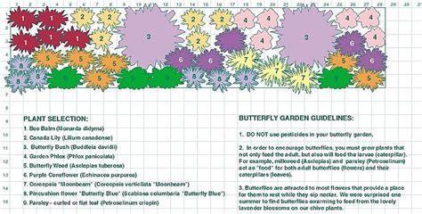 Butterfly Garden Layout Butterfly Garden Plan Zone 5 And Up Gardening Garden Design Plans Butterfly