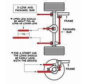 Rear Suspension And Brakes  Journal Building A