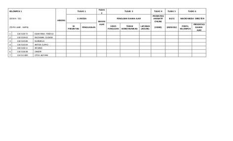 format absensi ujian format penilaian tik dan media pembelajaran