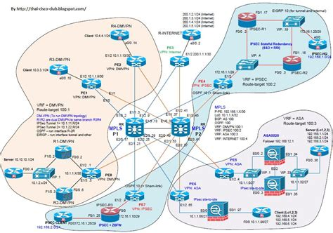 network lab layout thai cisco club cisco lab 1 network design from the
