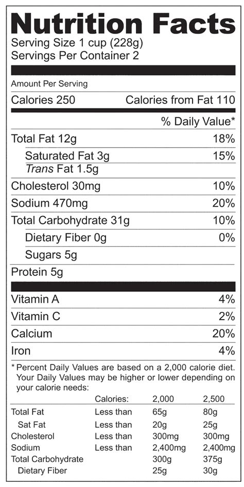 nutrition facts label template march 2013 food matters