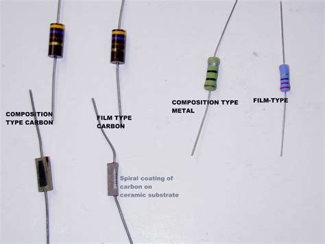 inductance of metal resistor vhf stability