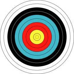 bullseye detection chmod u x