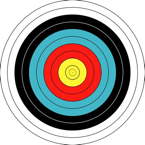 l target bullseye detection chmod u x