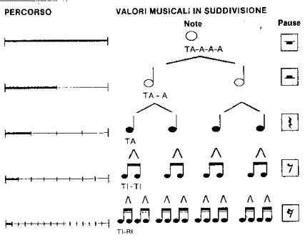 scienze dell educazione senza test d ingresso musica maestri
