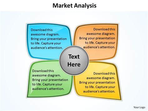 Market Analysis Powerpoint Slides Presentation Diagrams Industry Analysis Ppt
