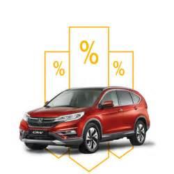 Honda Crv Offers Honda Cr V Offers Suv Prices Deals Honda Uk
