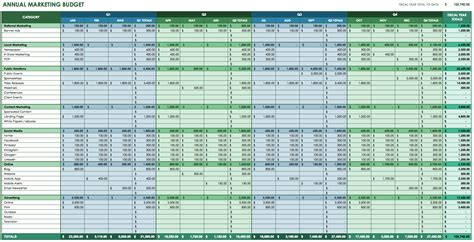Free Monthly Budget Spreadsheet Excel by Free Monthly Budget Worksheet Template Budget Spreadsheet