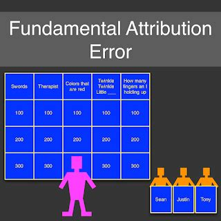 dr bob s cog blog ooops the fundamental attribution error