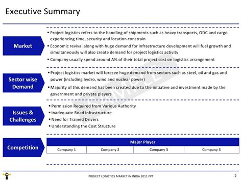 sle of executive summary for project report writing an executive summary for a project report