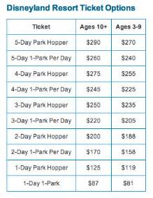 disneyland ticket prices go up 7 for one day visits dad