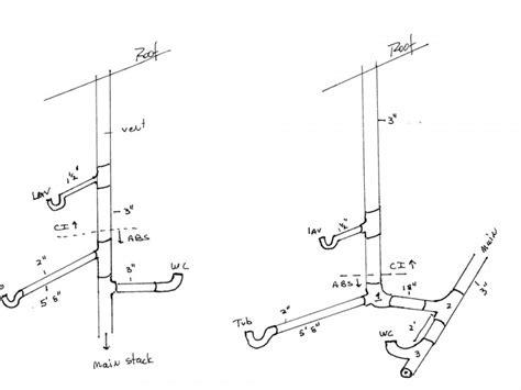 dwv diagram rerouting bathroom dwv