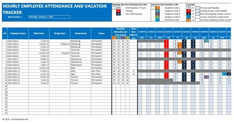Vacation Tracker Spreadsheet by Employee Vacation Planner