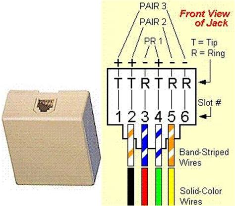 Telephone Installer by Telephone Wiring 21 Wiring Diagram Images Wiring Diagrams Gsmx Co