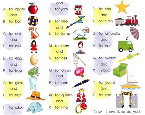 Dictionary Letter K alphabet alphabet song dictionary for