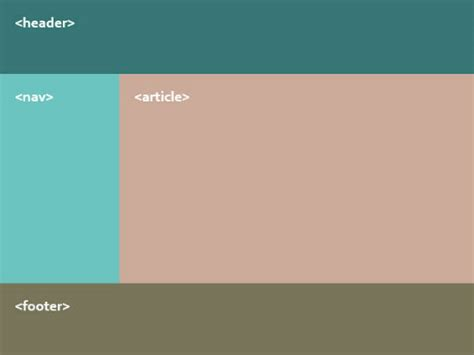 layout height css html5 brings tables back contemporary grid layouts with