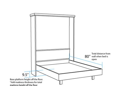 Plans For Bookcases Vertical Dimensions Murphy Beds Portland