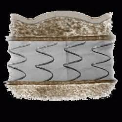 muffa nel materasso come proteggere il materasso dall umidit 224