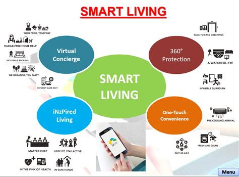 smart living official site 169 inz residence by qingjian most affordable smart home ec