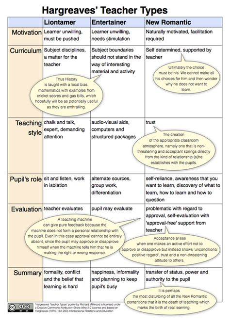thesis abstract about depression rubric for grading and evaluating essays wikispaces
