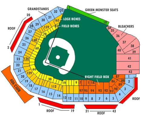 sox fenway seating view fenway park seating chart tessie that water