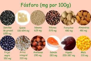 alimentos que tengan magnesio fosforo propiedades dietas deportivas