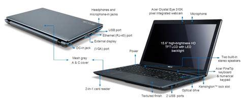 Mede Asin 1 4kg 250 Gram acer aspire 5250 15 6 inch laptop amd dual e450 1