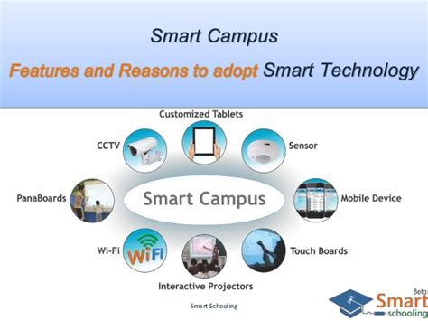 smarter technologies smart cus features and benefits of smart technology