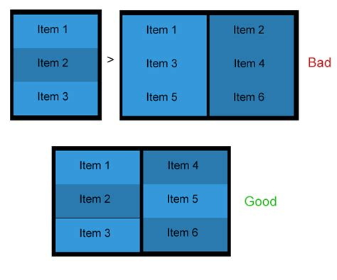 javascript column layout javascript bootstrap two column layout and ng repeat