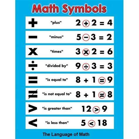 imagenes de matematicas en ingles matematicas en ingles