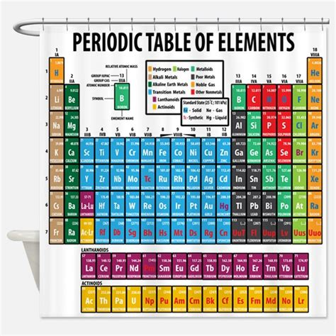 periodic table shower curtains periodic table fabric