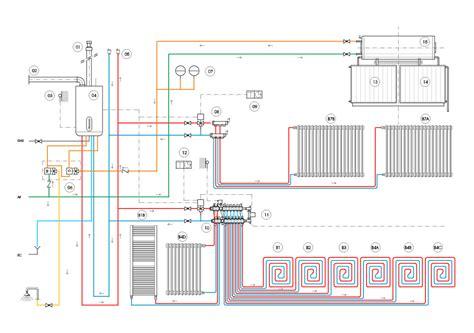 schema impianto riscaldamento a pavimento costo impianto di riscaldamento termosifoni 2125 msyte