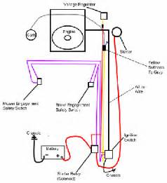 wiring diagram free sle lawn mower ignition switch wiring diagram push b10 wire diagrams