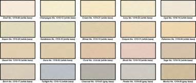 mortar colors stucco mortar color liquid quikrete 174 2017