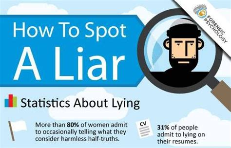 7 Hows To Spot A Liar by Spotting A Liar Infographic Randommization