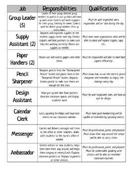 free classroom chart by corrina allen teachers pay teachers