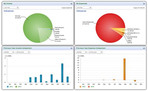 neric special ed snapshot template 2007 08 neric images