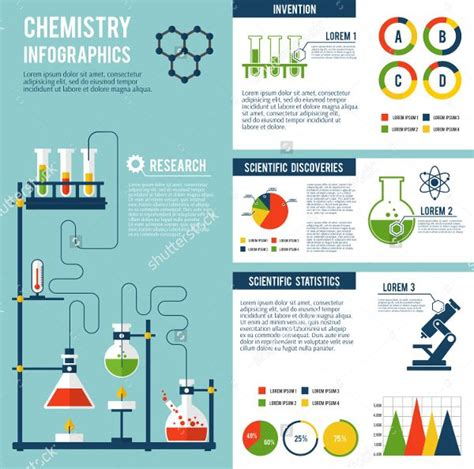 best science poster research poster research poster design best 25 research