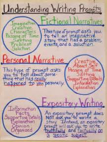 Types Of Essay Writting by Teaching My Friends The Best Writing Book