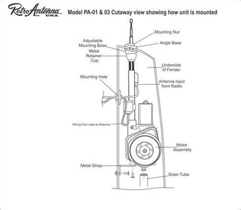 1971 95 buick riviera fully automatic power antenna retrosound