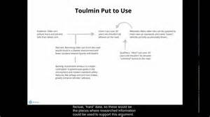Toulmin Outline Argument by The Toulmin Model Of Argumentation