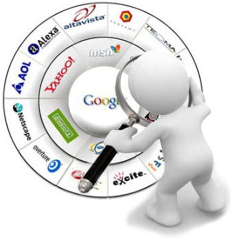 List Of All Search Engines Assignmenteditor A Comprehensive List Of Major And Minor Search Engines