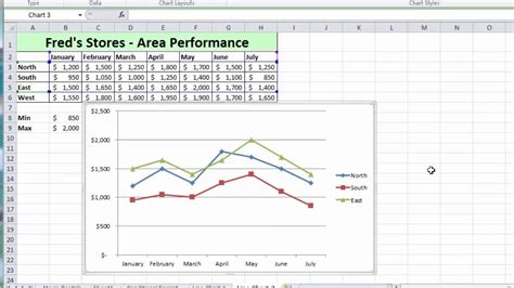 excel 2010 tutorial charts and graphs excel 2010 tutorial for beginners 13 charts pt 4 multi