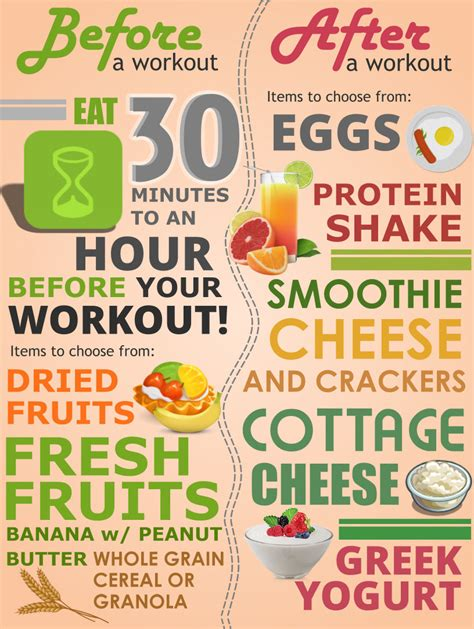 protein before workout what is the best protein to after a workout workout