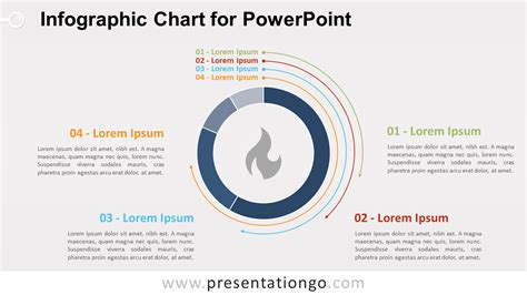infographic chart for powerpoint presentationgo com