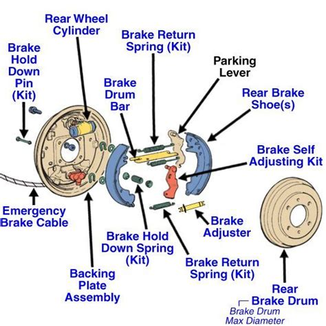 drum brake assembly diagram rear drum brake diagram jeep ideas drum