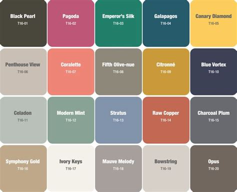 pantone colors to paint paint with all the colors of the year remodeling