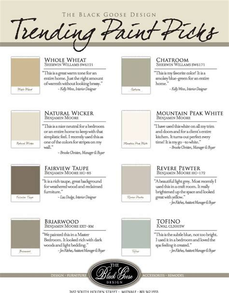 paint colors chatroom and can t wait to see what wicker for family room and