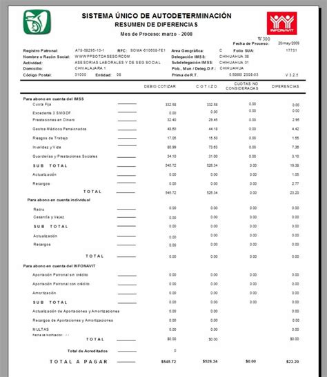 porcentajes calculo cuota obrera patronal 2016 como calcular cuotas imss 2016 seguro social e isr de