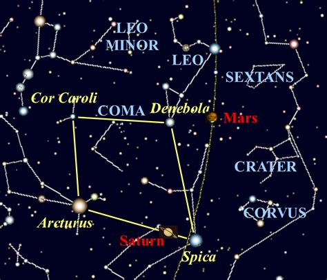 Cosmic Baseball paul derrick s stargazer columns year 2012